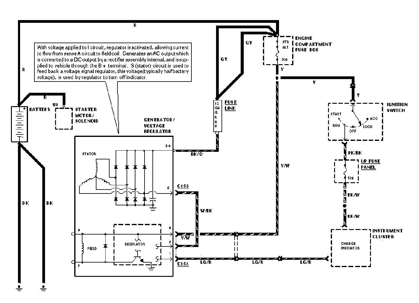 Diagrams on 95 f250 wiring diagram