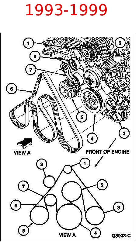 Ford Crown Victoria FEAD Belt Routing | 99 Mercury Grand Marquis Engine Diagram |  | www.idmsvcs.com