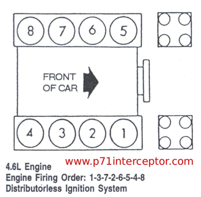 Ford Crown Victoria 4.6L Firing Order