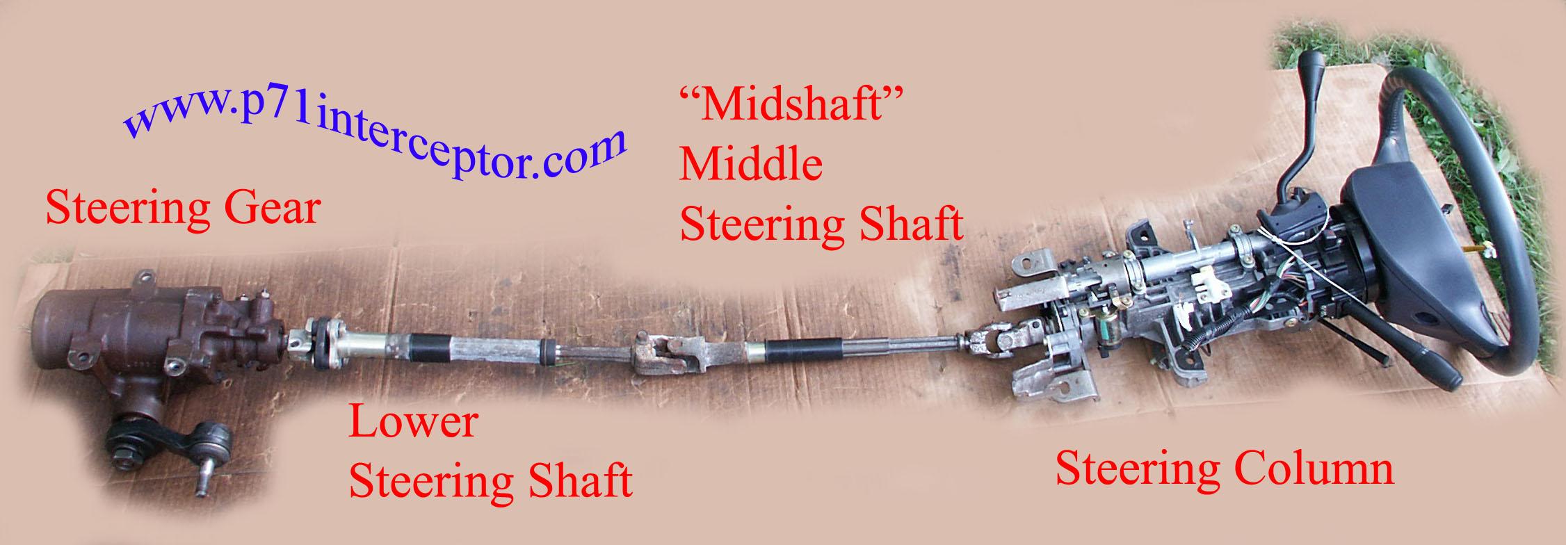 steering column linkage suspension msc adams crown victoria p71interceptor front performance software