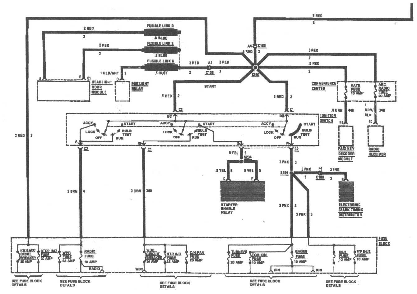 powerdistro 1980 el camino wiring diagram 1969 el camino wiring diagram power window wiring harness 1998 chevy truck at gsmportal.co