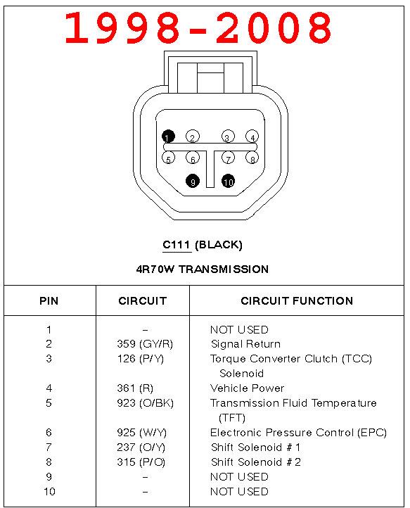 4R70W AODE Transmission Bulkhead Pinouts - p71interceptor.com | 99 Mustang Automatic Transmission Wiring Harness |  | www.idmsvcs.com